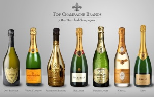 The most searched Champagnes on earth.